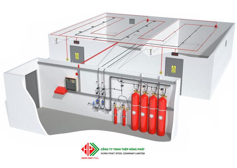 Hệ thống chữa cháy FM - 200, Hệ thống chữa cháy Novec, Hệ thống chữa cháy Nitơ, Hệ thống chữa cháy Sprinkler, hệ thống chữa cháy CO2, Thiết bị báo cháy, Thiết bị chữa cháy, máy bơm chữa cháy, hệ thống chữa cháy
