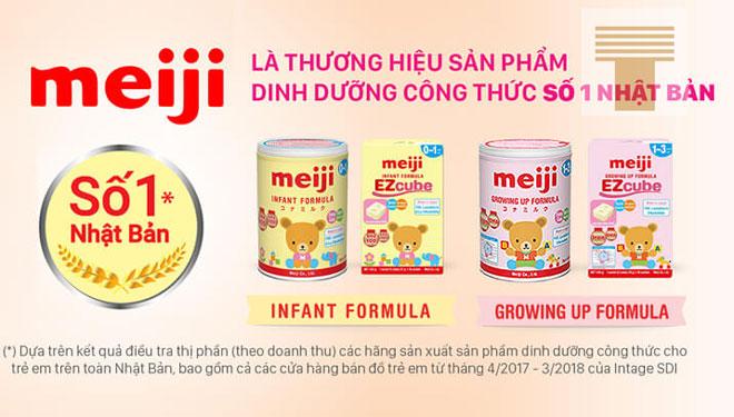 Sữa tăng chiều cao cho trẻ